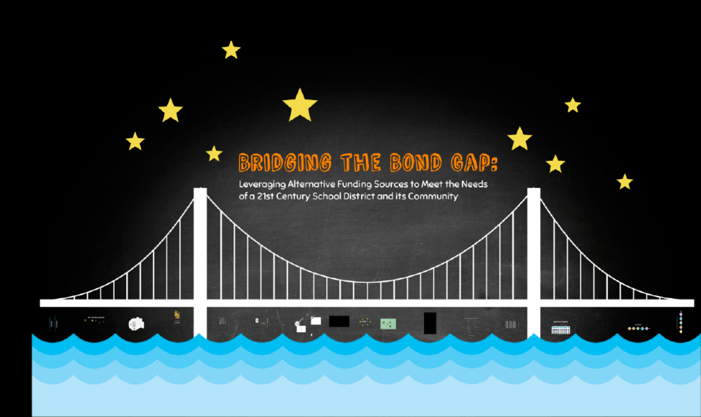 Cover for Bridging The Bond Presentation
